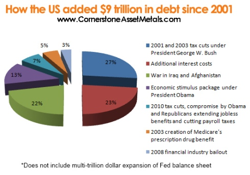 national-debt-chart