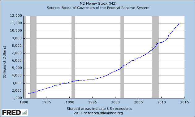 How Much Money is Out there? | mcgeehome